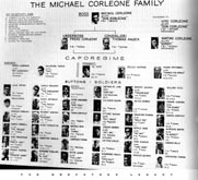 corleone family tree